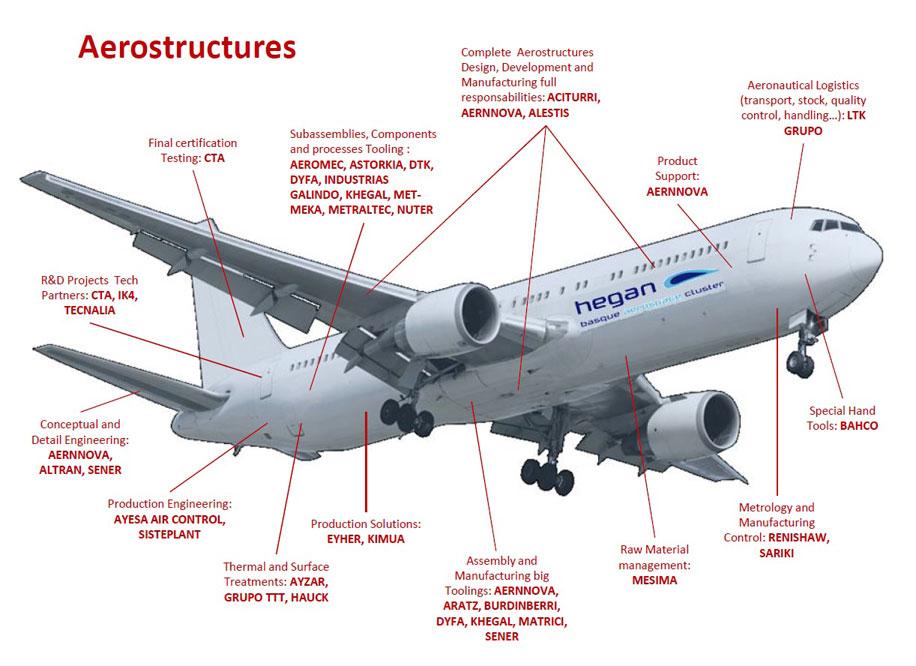 aviones1.jpg